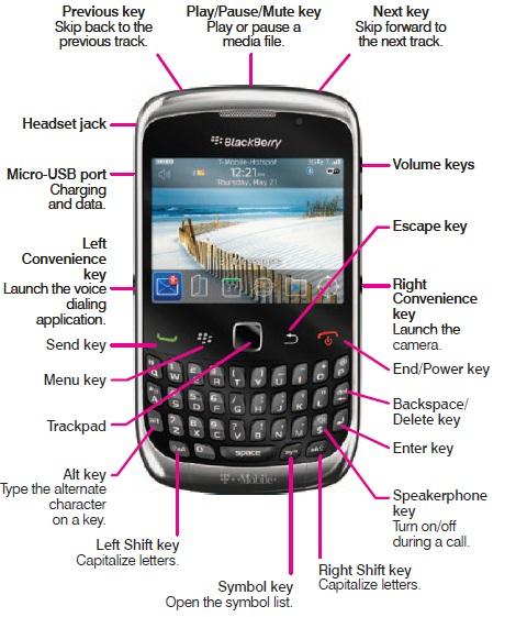 Sex games for blackberry